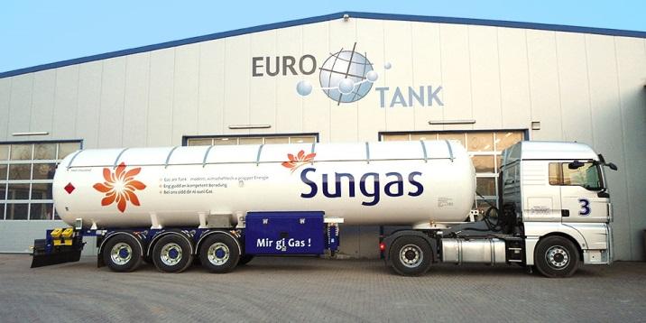 Eurotank GmbH, Duitsland